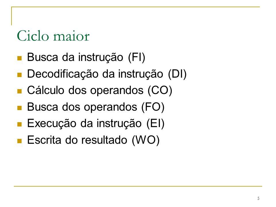 Ciclo maior Busca da instrução (FI) Decodificação da instrução (DI)