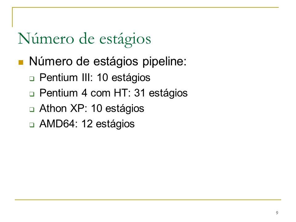 Número de estágios Número de estágios pipeline: