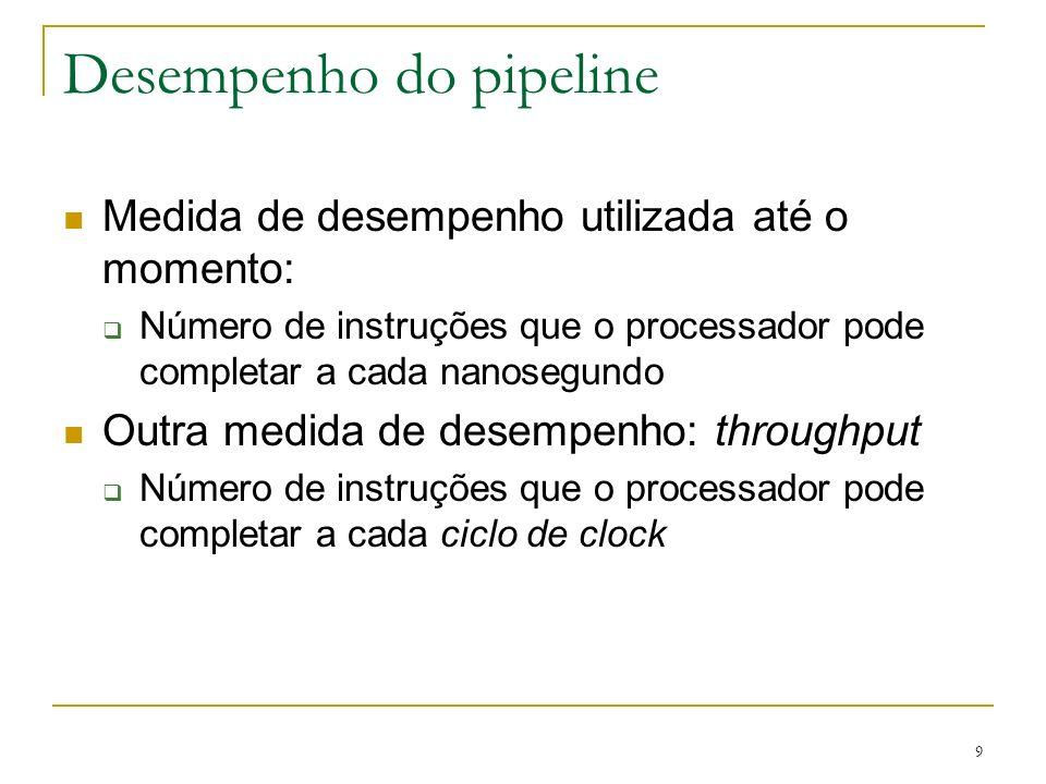 Desempenho do pipeline
