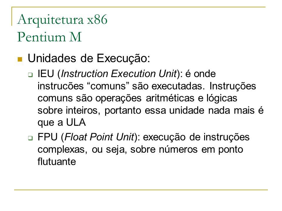 Arquitetura x86 Pentium M