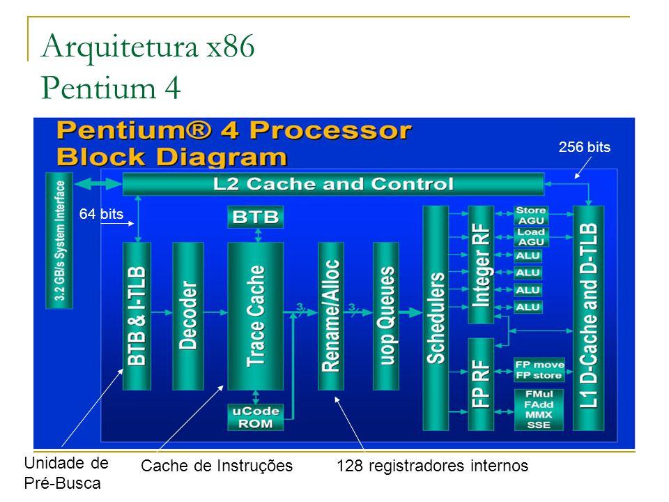 Arquitetura x86 Pentium 4 Unidade de Pré-Busca Cache de Instruções