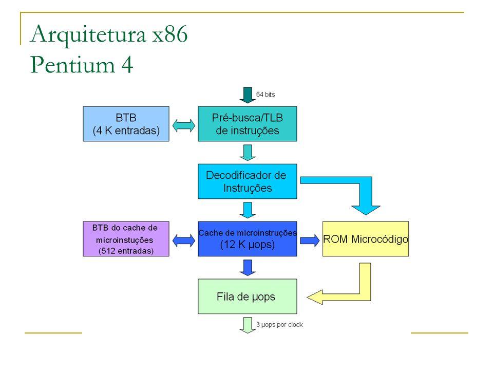 Arquitetura x86 Pentium 4