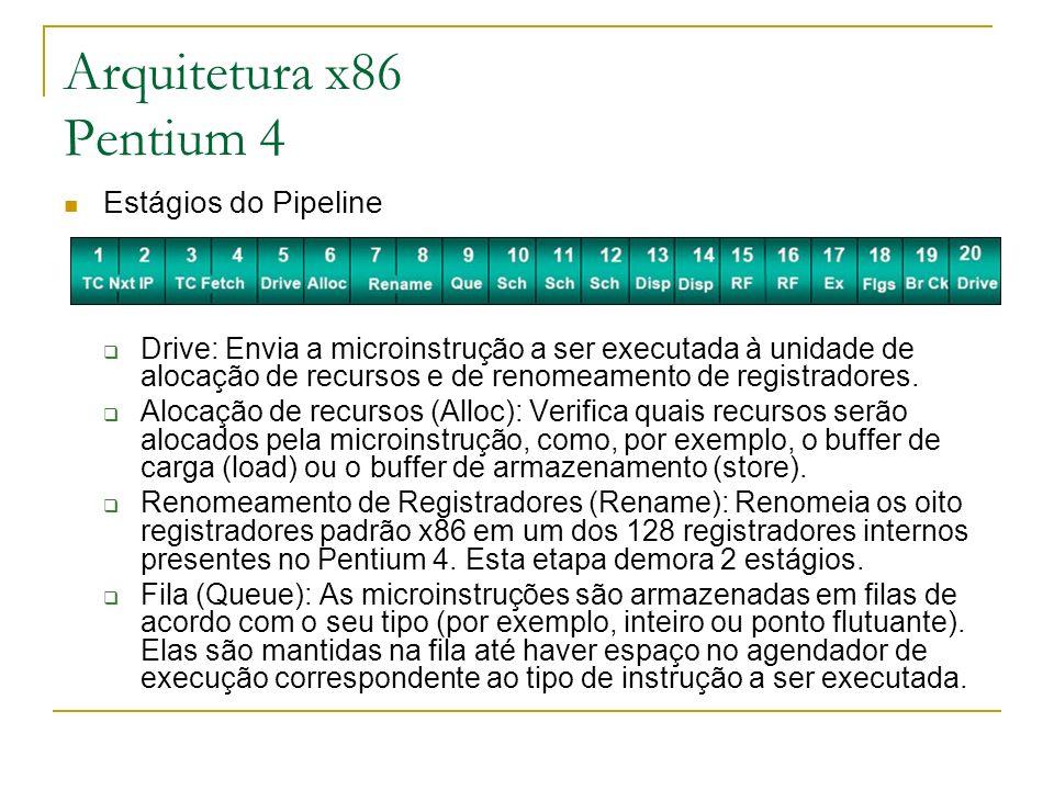 Arquitetura x86 Pentium 4 Estágios do Pipeline