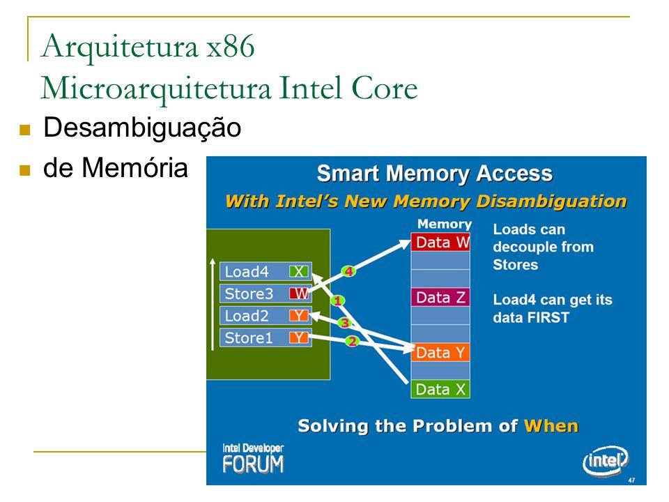 Arquitetura x86 Microarquitetura Intel Core
