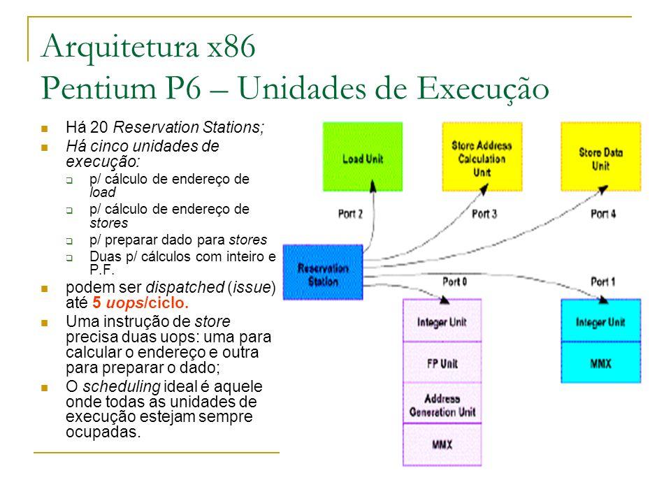 Arquitetura x86 Pentium P6 – Unidades de Execução