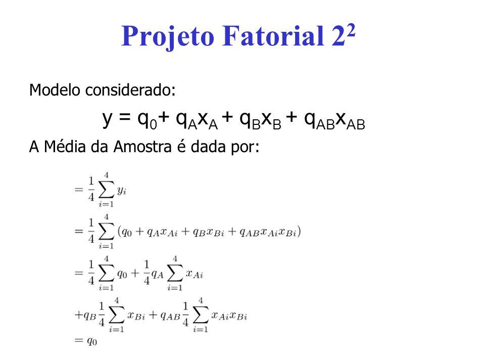 Projeto Fatorial 22 y = q0+ qAxA + qBxB + qABxAB Modelo considerado: