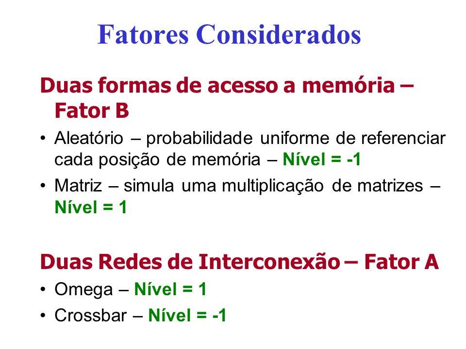 Fatores Considerados Duas formas de acesso a memória – Fator B
