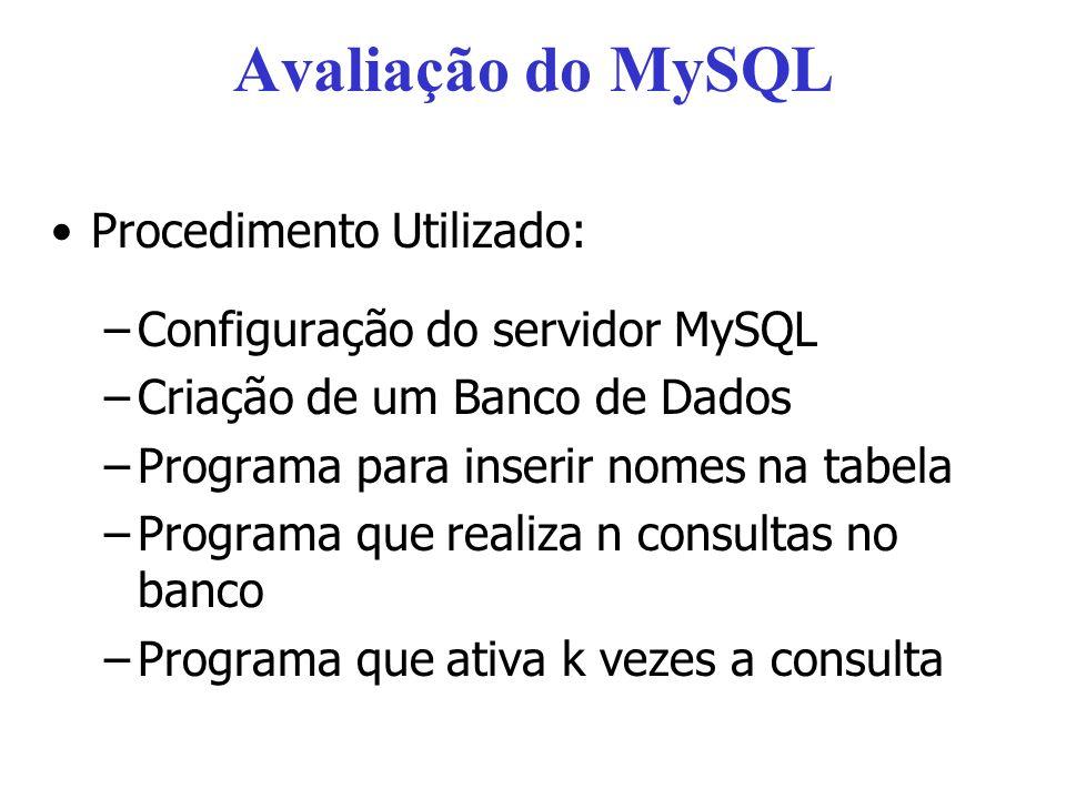 Avaliação do MySQL Procedimento Utilizado: