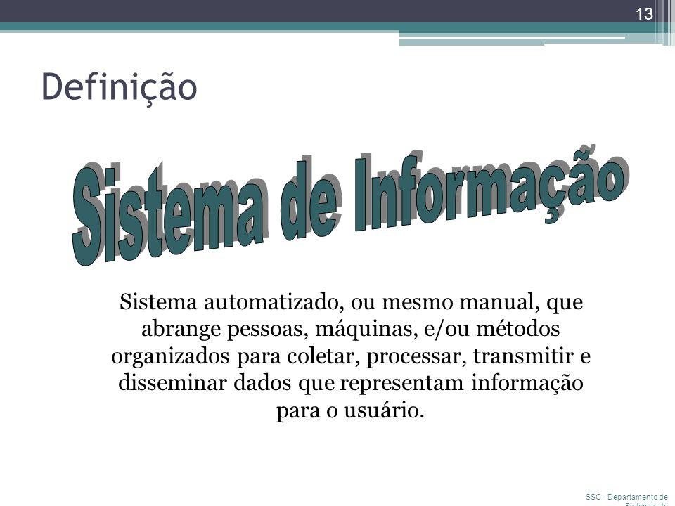 Definição Sistema de Informação