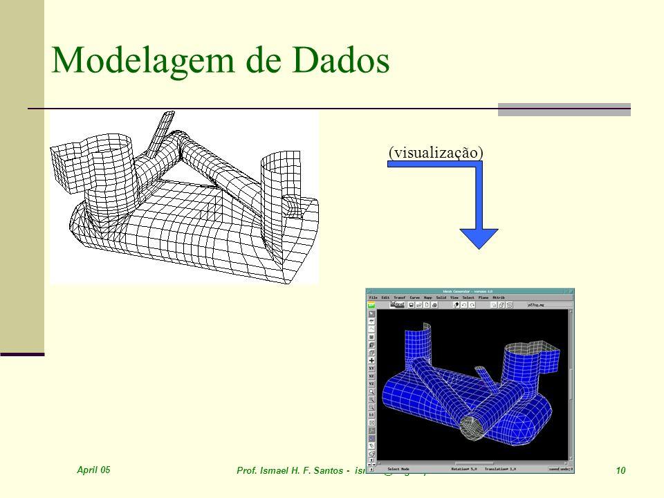 Modelagem de Dados (visualização) April 05