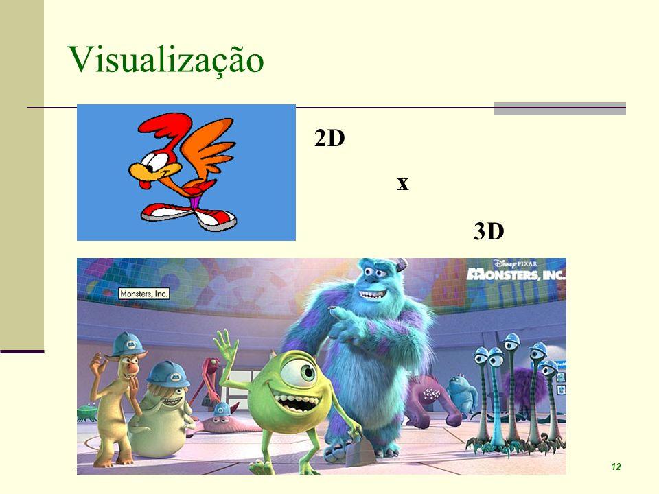 Visualização 2D x 3D April 05