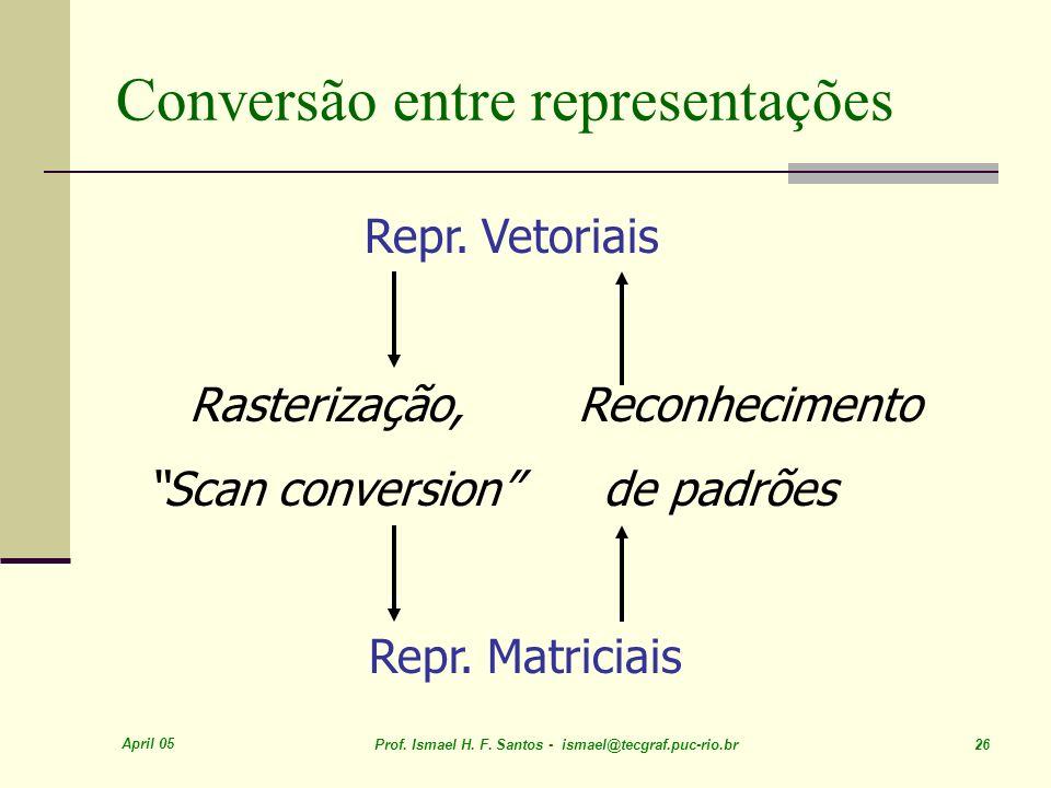 Conversão entre representações