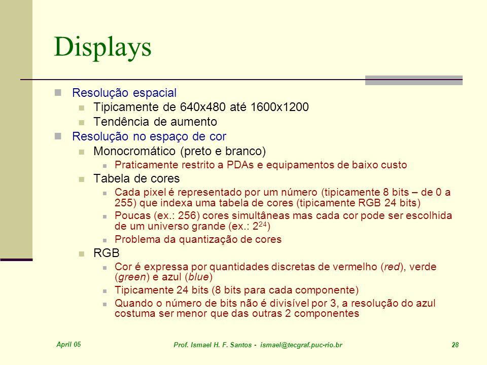 Displays Resolução espacial Tipicamente de 640x480 até 1600x1200