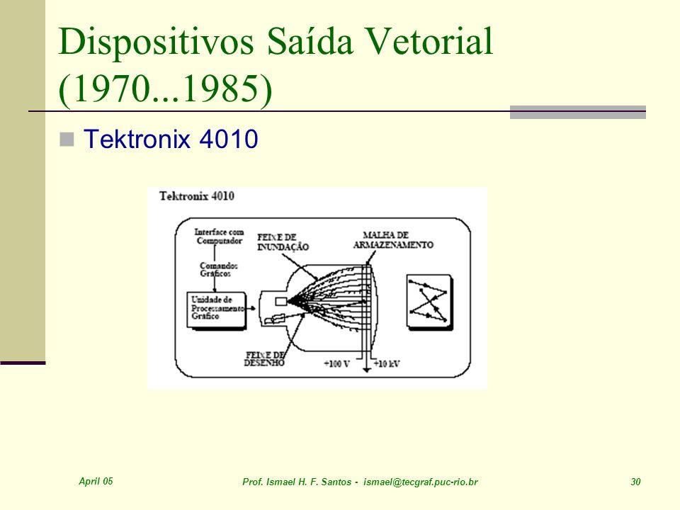 Dispositivos Saída Vetorial (1970...1985)