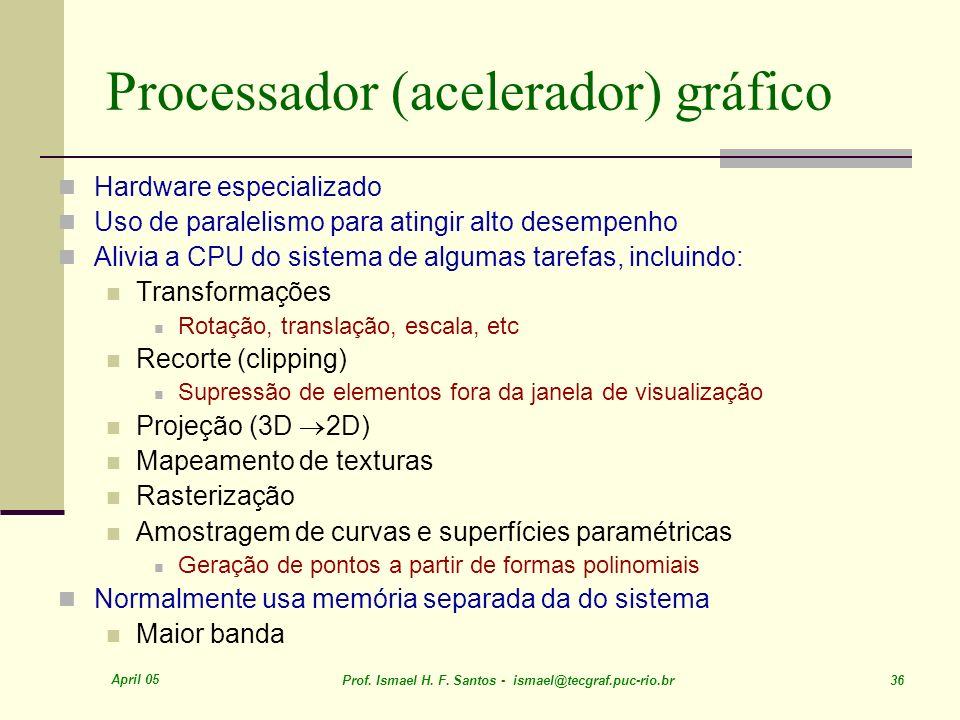 Processador (acelerador) gráfico