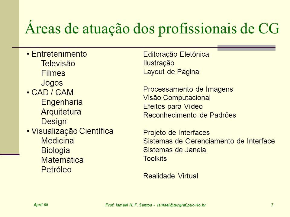 Áreas de atuação dos profissionais de CG