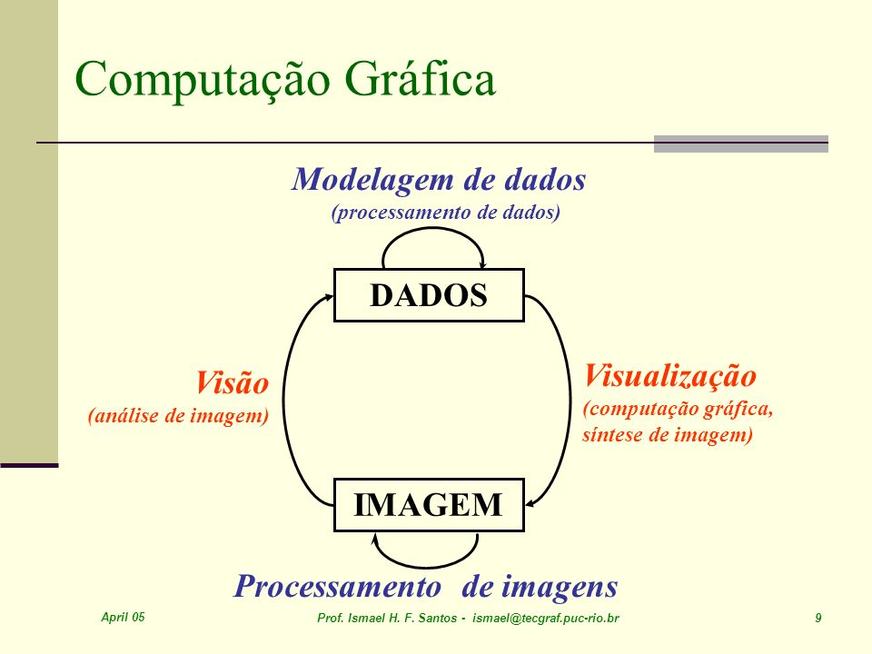 Processamento de imagens (processamento de dados)