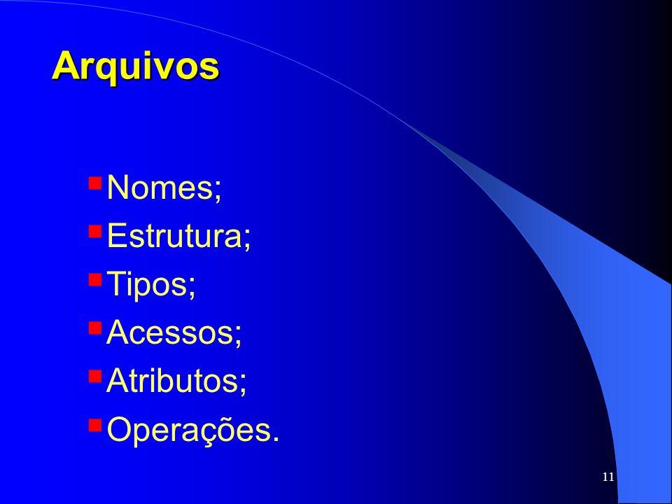 Arquivos Nomes; Estrutura; Tipos; Acessos; Atributos; Operações.
