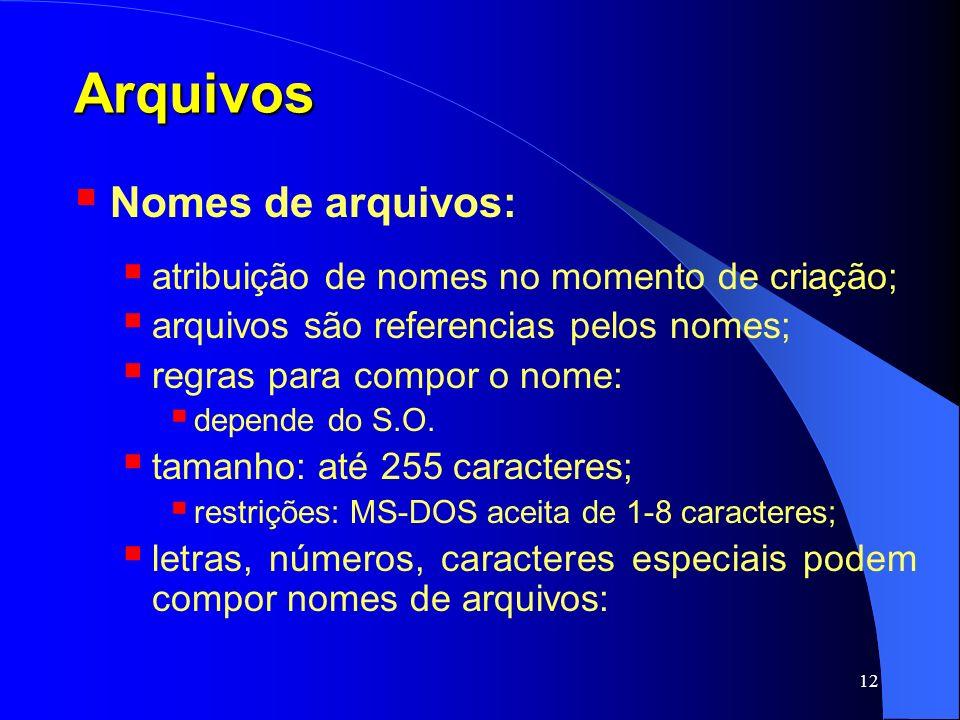 Arquivos Nomes de arquivos: atribuição de nomes no momento de criação;