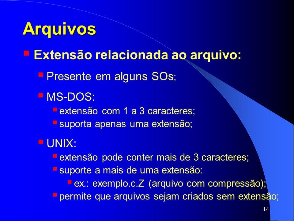 Arquivos Extensão relacionada ao arquivo: Presente em alguns SOs;