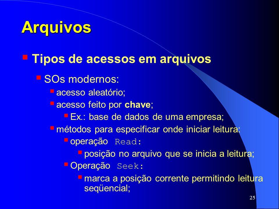 Arquivos Tipos de acessos em arquivos SOs modernos: acesso aleatório;
