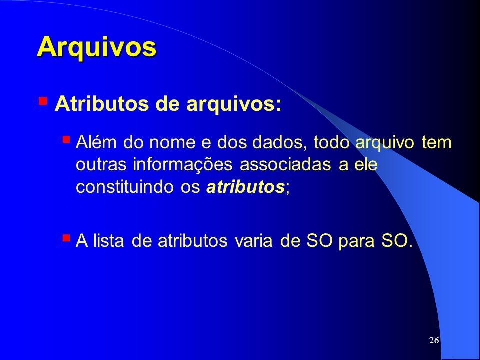 Arquivos Atributos de arquivos: