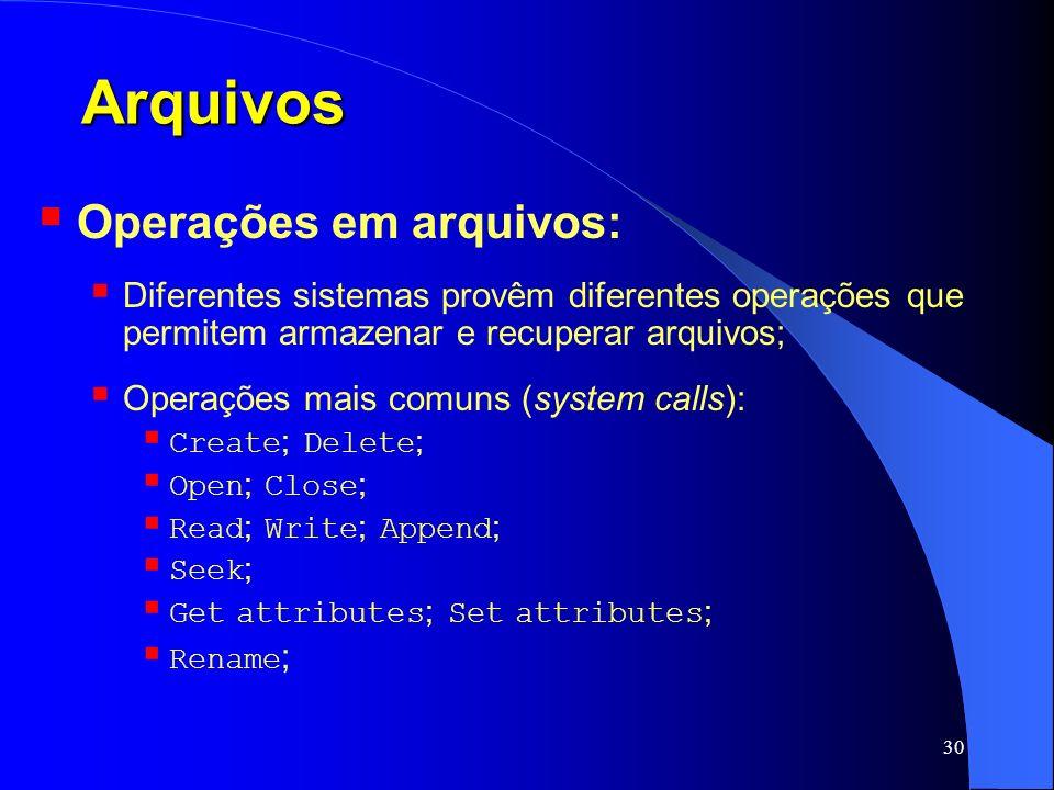 Arquivos Operações em arquivos: