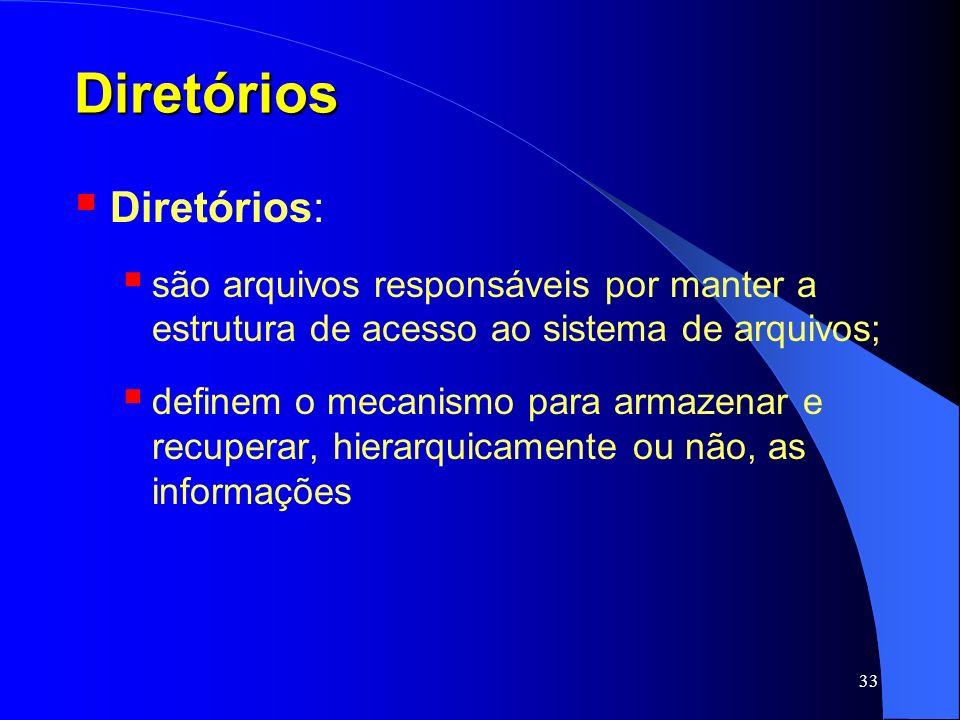 Diretórios Diretórios: