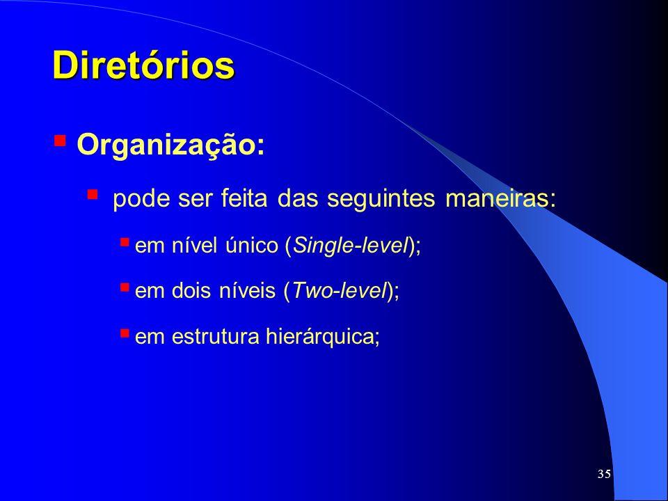 Diretórios Organização: pode ser feita das seguintes maneiras: