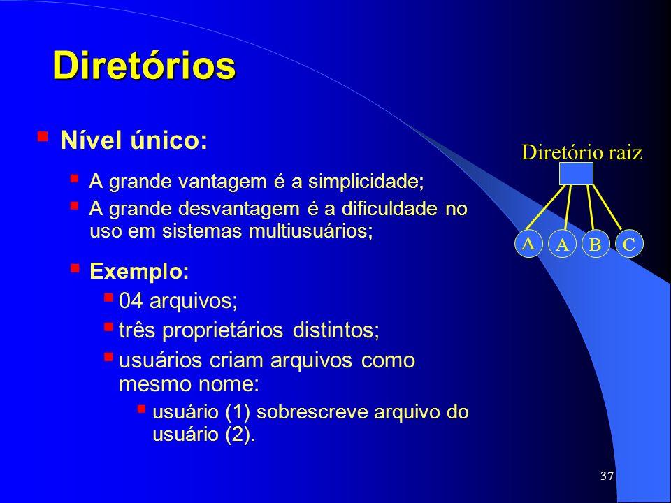Diretórios Nível único: Diretório raiz Exemplo: 04 arquivos;
