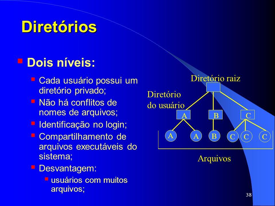 Diretórios Dois níveis: Cada usuário possui um diretório privado;