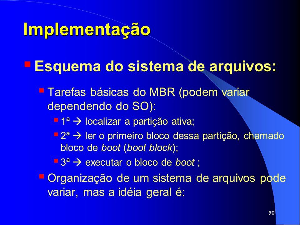 Implementação Esquema do sistema de arquivos: