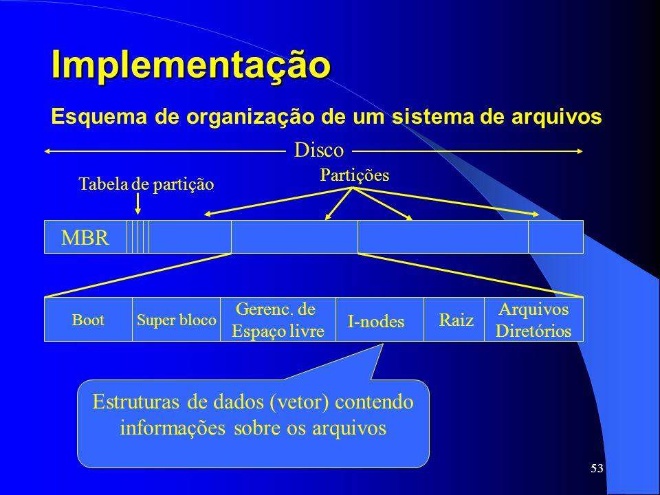 Estruturas de dados (vetor) contendo informações sobre os arquivos
