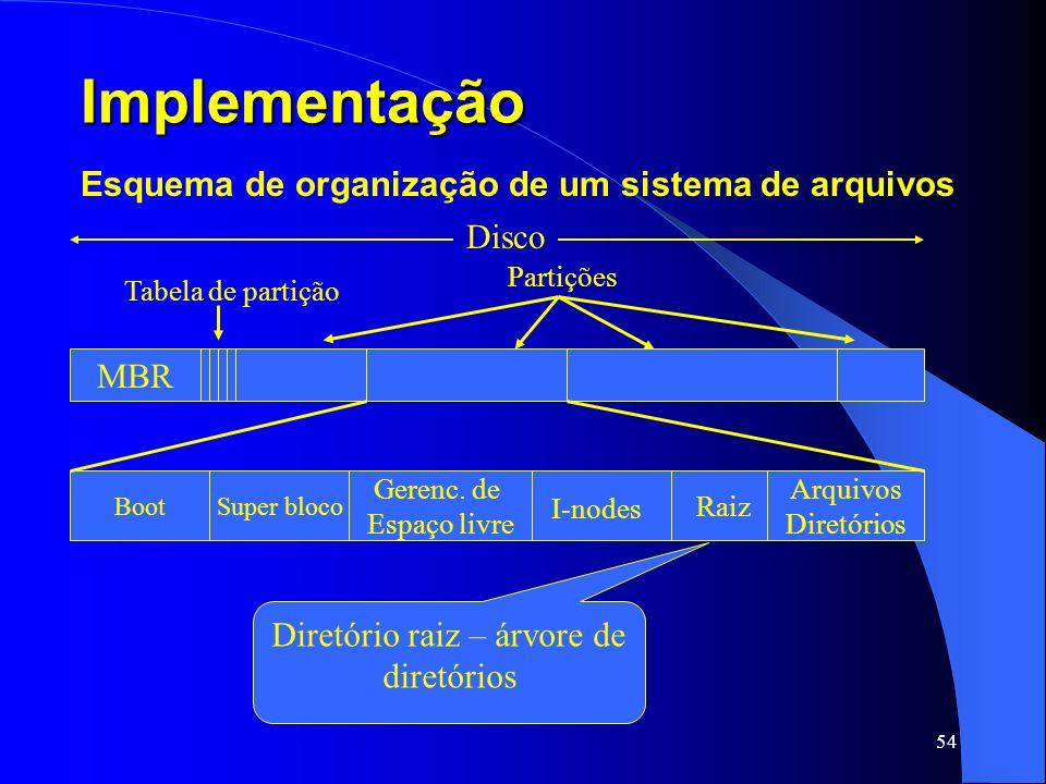 Diretório raiz – árvore de diretórios
