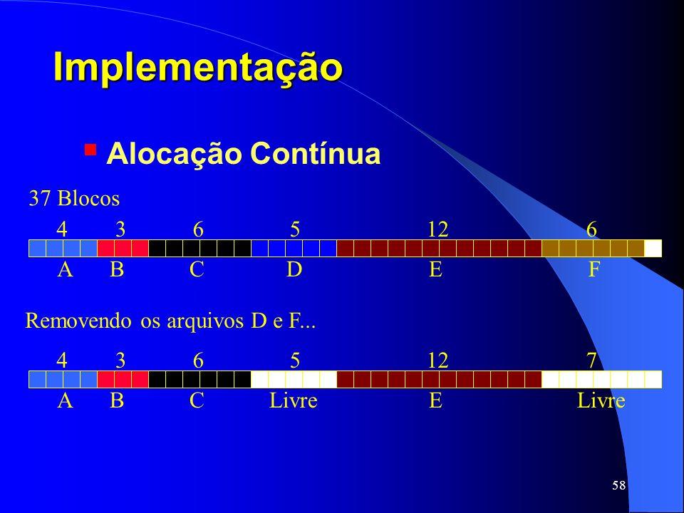 Implementação Alocação Contínua 37 Blocos A B C D E F 4 3 6 5 12