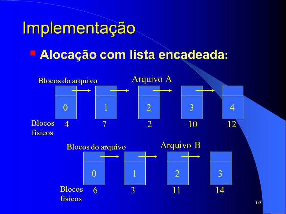 Implementação Alocação com lista encadeada: Arquivo A 1 2 3 4 7 10 12