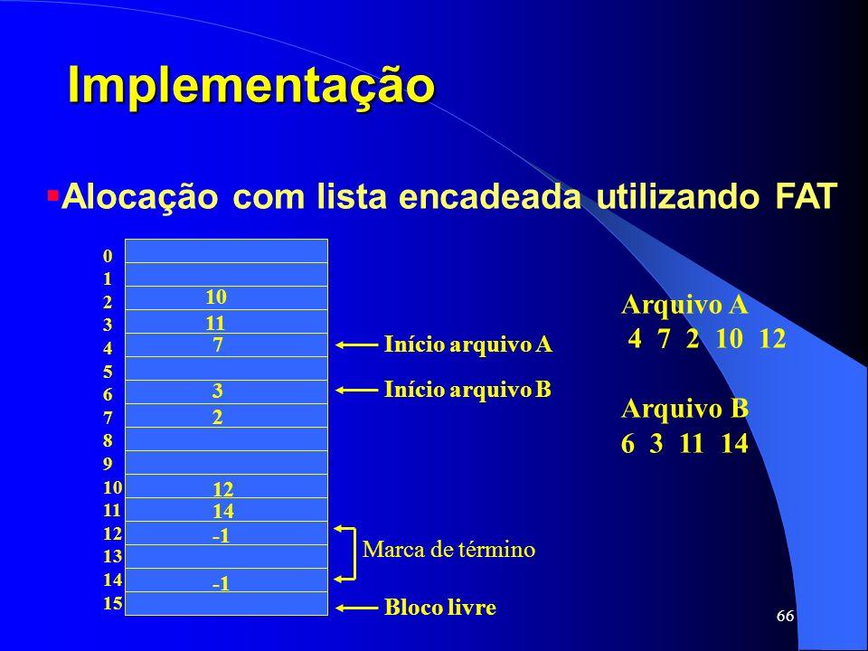 Implementação Alocação com lista encadeada utilizando FAT Arquivo A