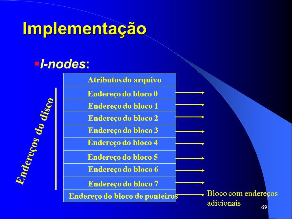 Implementação I-nodes: Endereços do disco Atributos do arquivo