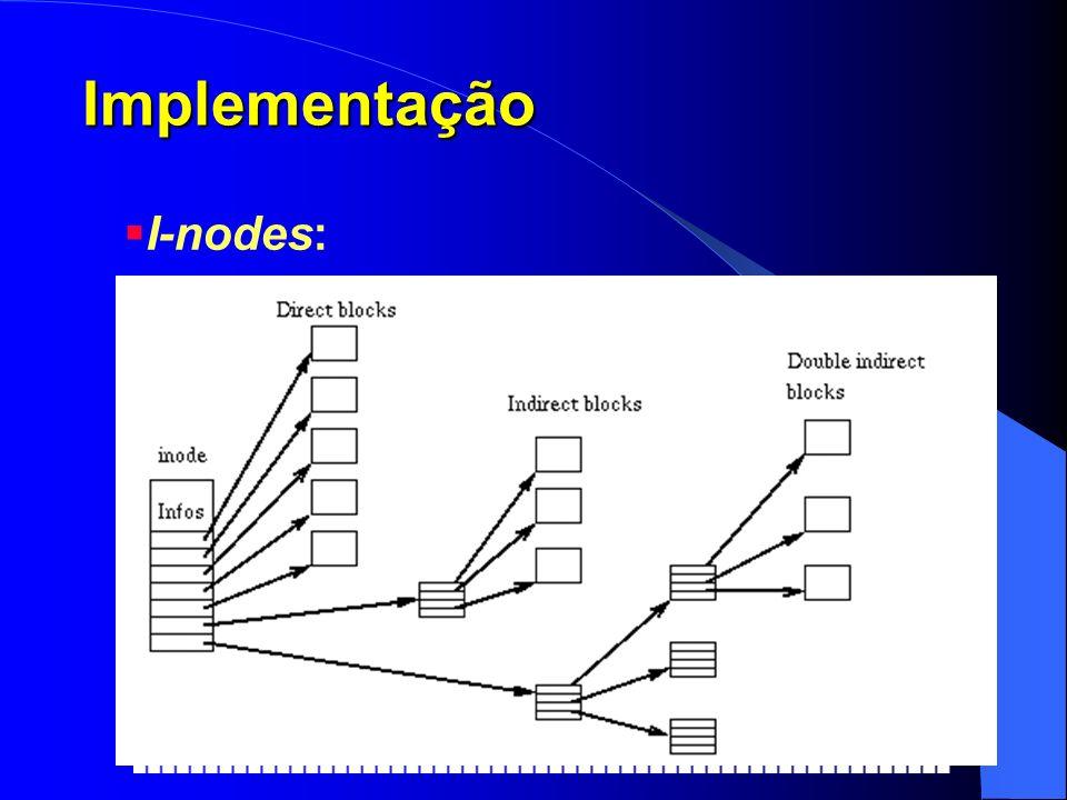 Implementação I-nodes: