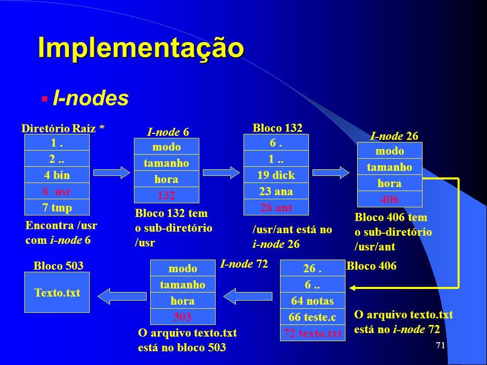 Implementação I-nodes O arquivo texto.txt está no bloco 503 1 . 7 tmp
