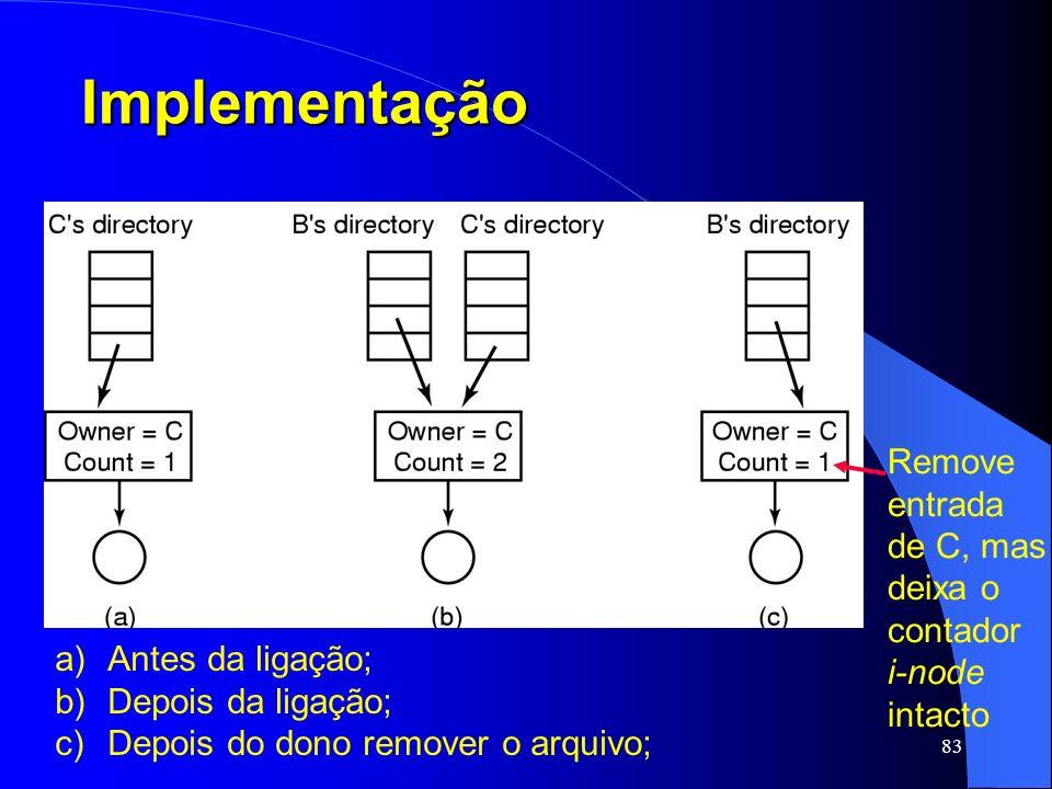 Implementação Remove entrada de C, mas deixa o contador i-node intacto