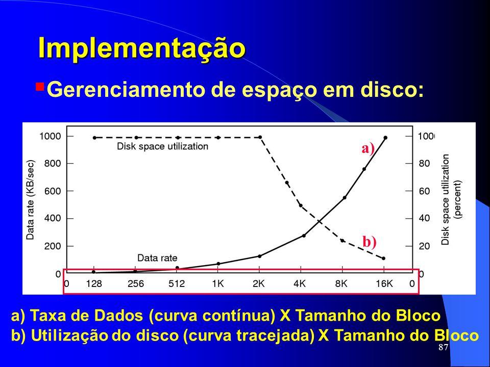 Implementação Gerenciamento de espaço em disco: a) b)