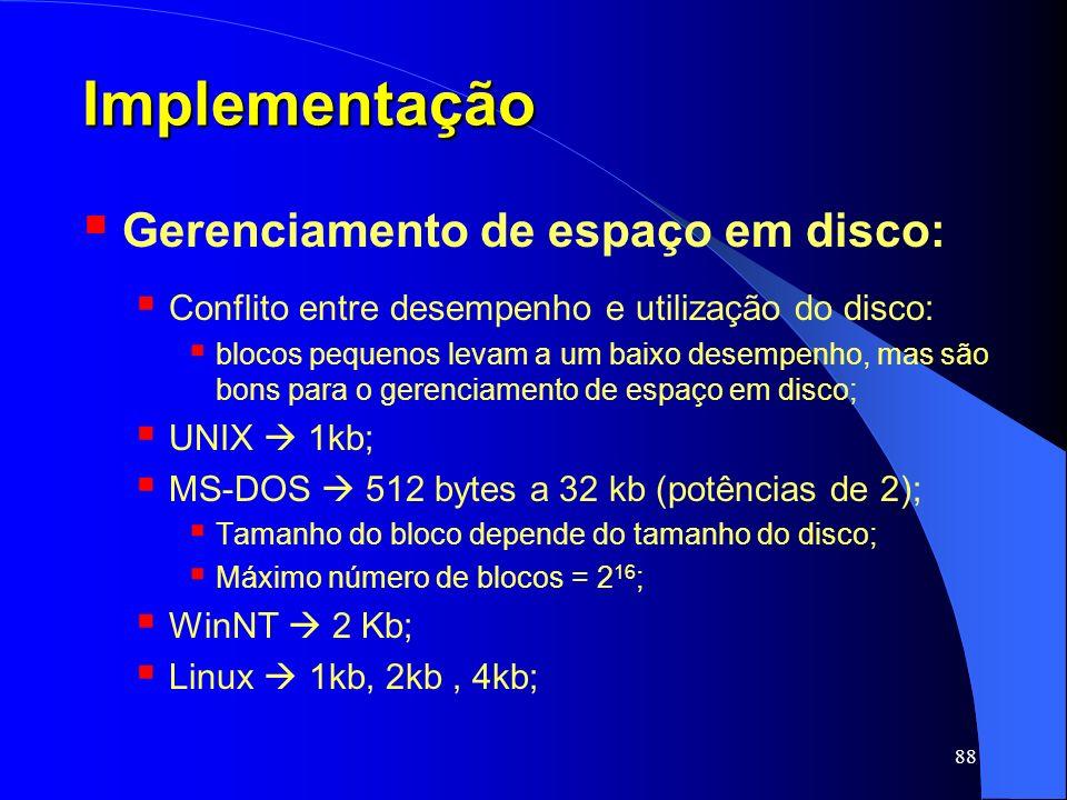 Implementação Gerenciamento de espaço em disco: