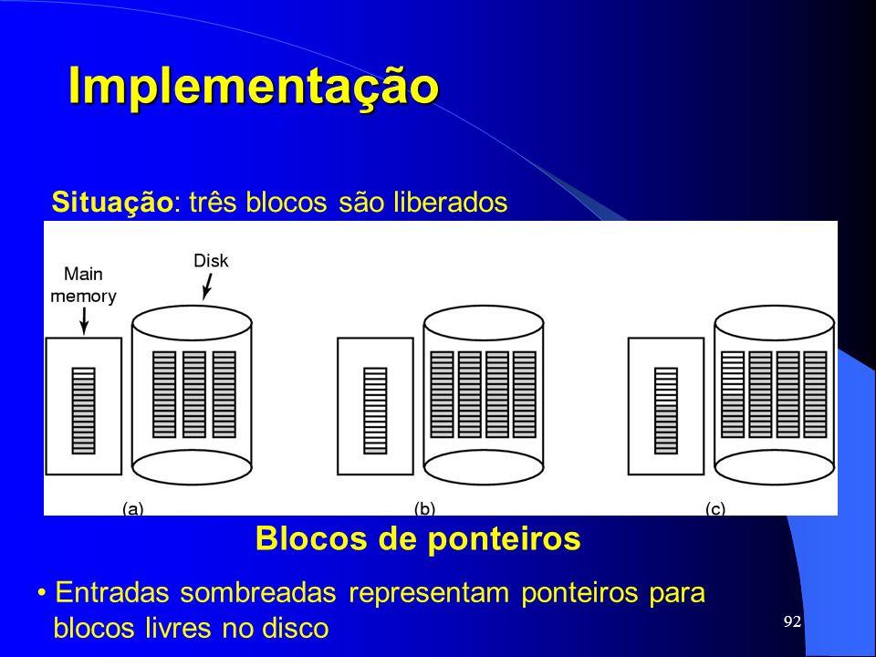 Implementação Blocos de ponteiros Situação: três blocos são liberados