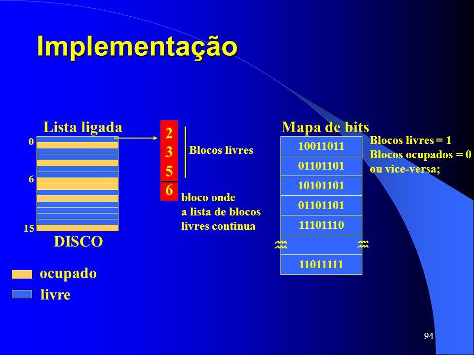 Implementação Lista ligada DISCO ocupado livre 2 3 5 6 Mapa de bits