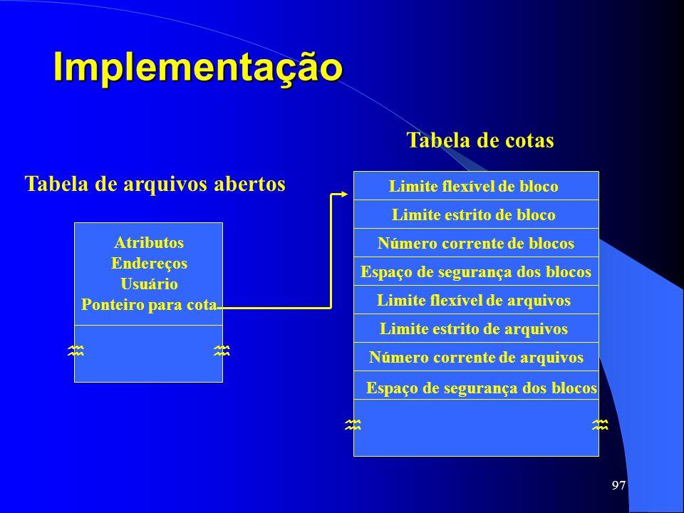 Implementação Tabela de cotas Tabela de arquivos abertos 