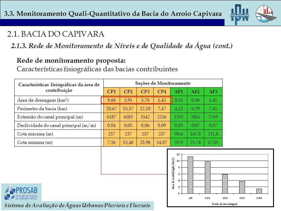 3.3. Monitoramento Quali-Quantitativo da Bacia do Arroio Capivara