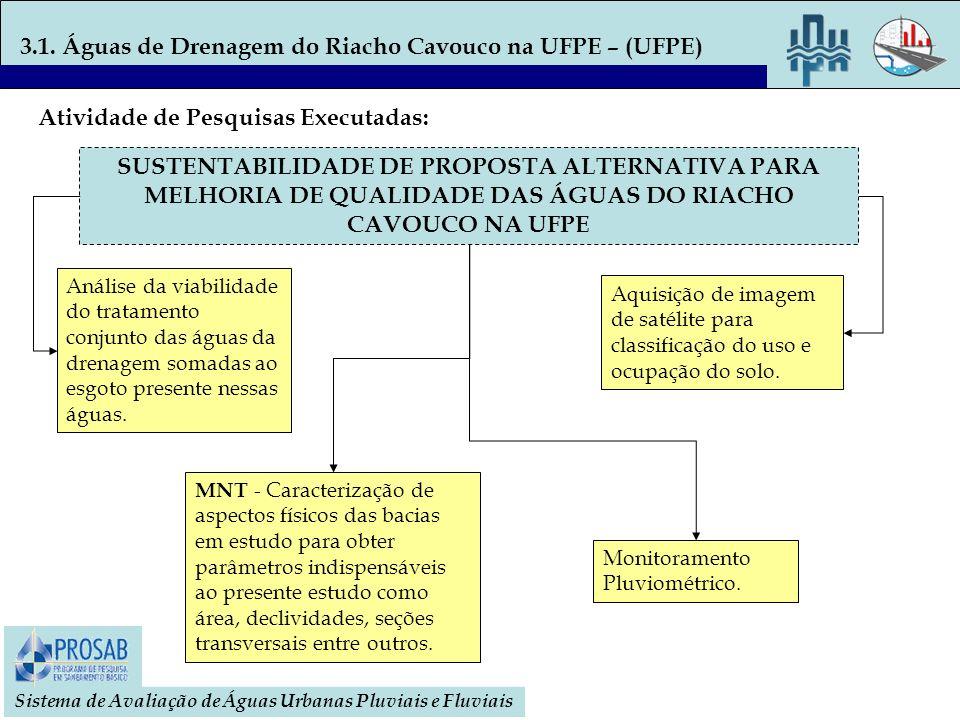 3.1. Águas de Drenagem do Riacho Cavouco na UFPE – (UFPE)