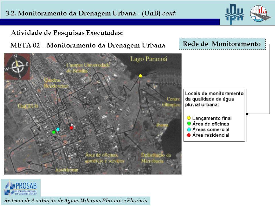 3.2. Monitoramento da Drenagem Urbana - (UnB) cont.