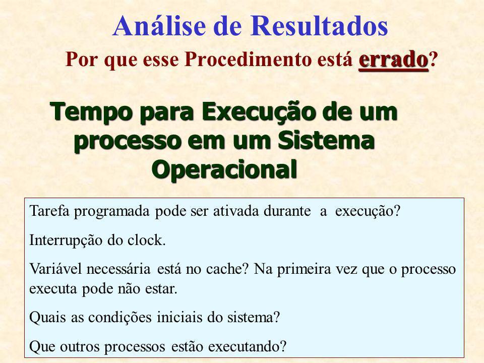 Análise de Resultados Por que esse Procedimento está errado Tempo para Execução de um processo em um Sistema Operacional.